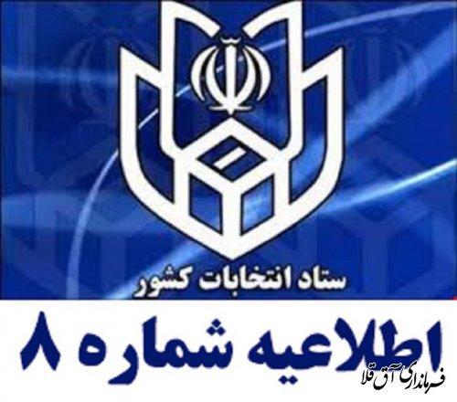 مهلت 3 روزه اعتراض برای آن دسته داوطلبان که در هیات ها تایید صلاحیت شدند ولی توسط شورای نگهبان تایید نشدند