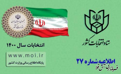 اطلاعیه شماره ۲۷ ستاد انتخابات کشور صادر شد/تمدید زمان رای گیری به مدت ۲ساعت تا ساعت ۲۱