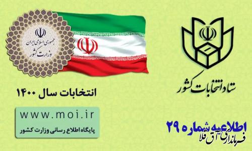 اطلاعیه شماره ۲۹ ستاد انتخابات کشور صادر شد/تمدید زمان رای گیری به مدت ۲ساعت تا ساعت ۲۴